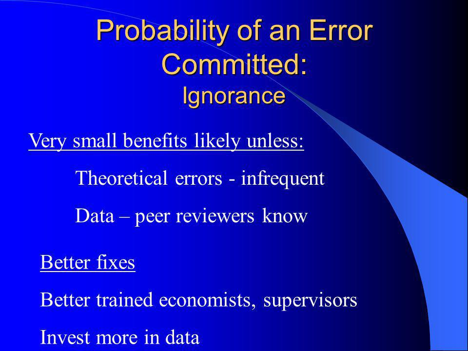 Probability of an Error Committed: Strategic Errors Data – May leave out data Omission Commission Data – May use poor data or ignore good data Theory – May use poor theory, assumptions, options