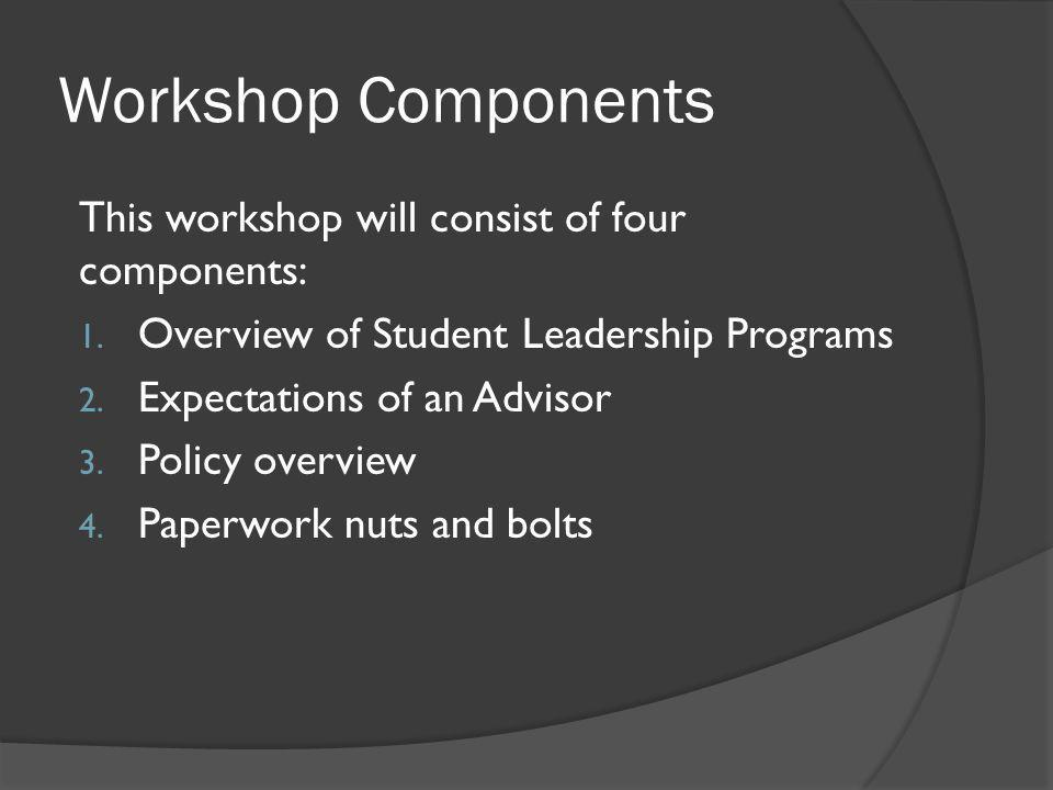 Workshop Components This workshop will consist of four components: 1.