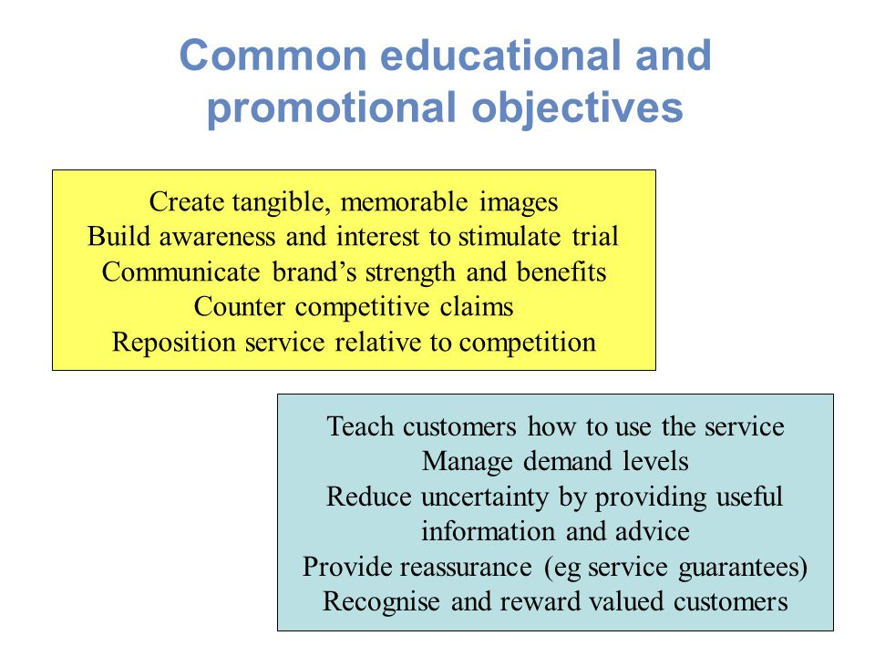 Teach customers how to use the service Manage demand levels Reduce uncertainty by providing useful information and advice Provide reassurance (eg service guarantees) Recognise and reward valued customers Common educational and promotional objectives Create tangible, memorable images Build awareness and interest to stimulate trial Communicate brand's strength and benefits Counter competitive claims Reposition service relative to competition