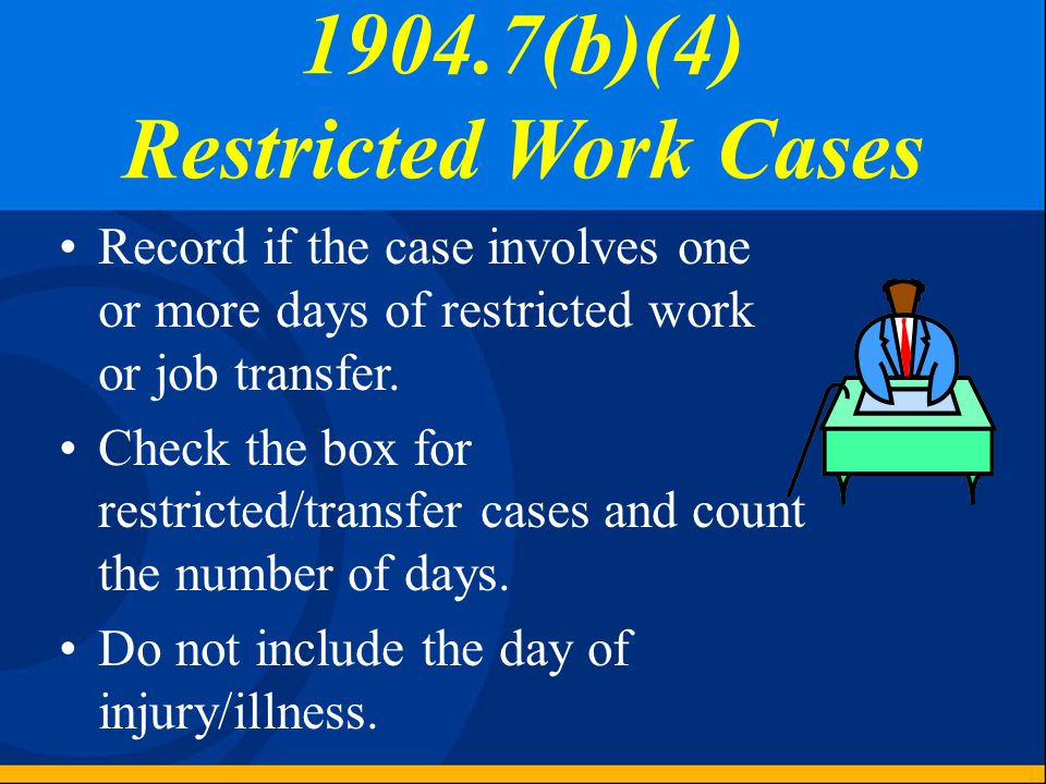 1904.7(b)(3) Days Away Cases Day counts (days away or days restricted): –Count the number of calendar days the employee was unable to work (include we