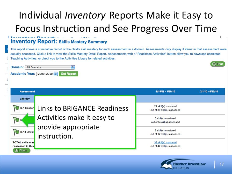 17 Individual Inventory Reports Make it Easy to Focus Instruction and See Progress Over Time Links to BRIGANCE Readiness Activities make it easy to provide appropriate instruction.