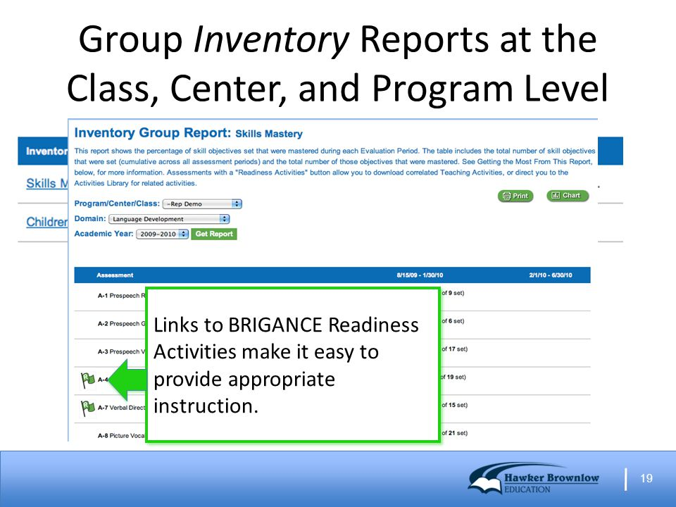 19 Group Inventory Reports at the Class, Center, and Program Level Links to BRIGANCE Readiness Activities make it easy to provide appropriate instruction.