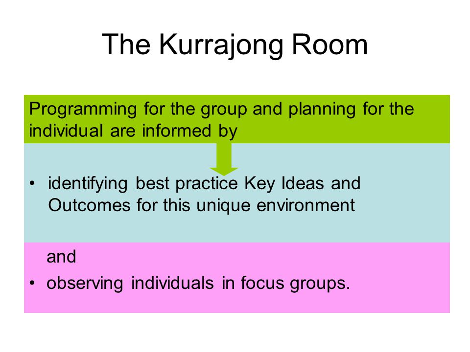 Programming They have determined that these are Best Practice demonstrations of Outcomes for the unique environment of the Kurrajong Room.