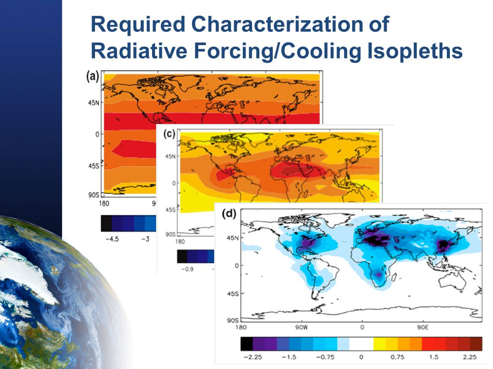 Emissions Can Cause Both Positive and Negative Radiative Forcing 