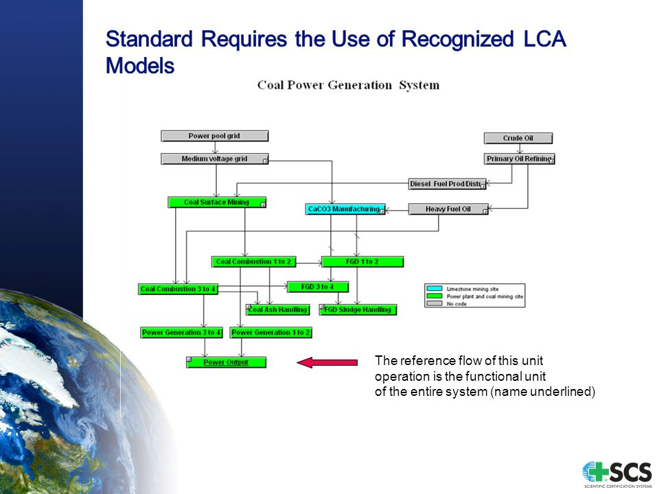 SCS-002 LCIA Framework Consistent with ISO-14044 Mandatory Phases Life-Cycle Scoping addresses all environmental and human health issues and sets appropriate boundary conditions.