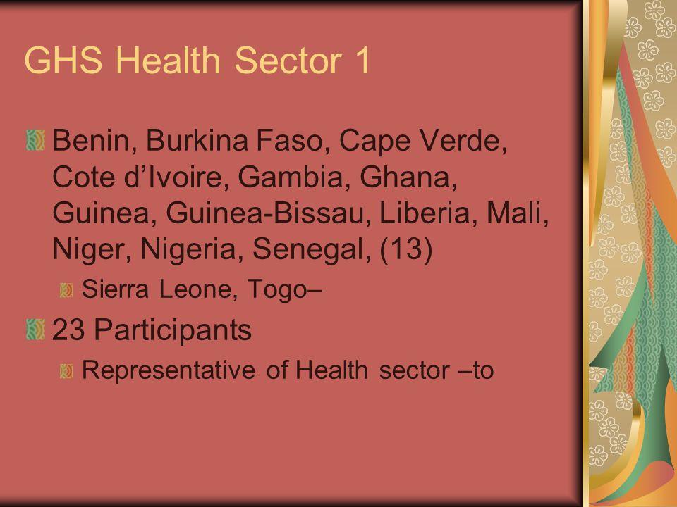 GHS Health Sector 1 Benin, Burkina Faso, Cape Verde, Cote d'Ivoire, Gambia, Ghana, Guinea, Guinea-Bissau, Liberia, Mali, Niger, Nigeria, Senegal, (13)