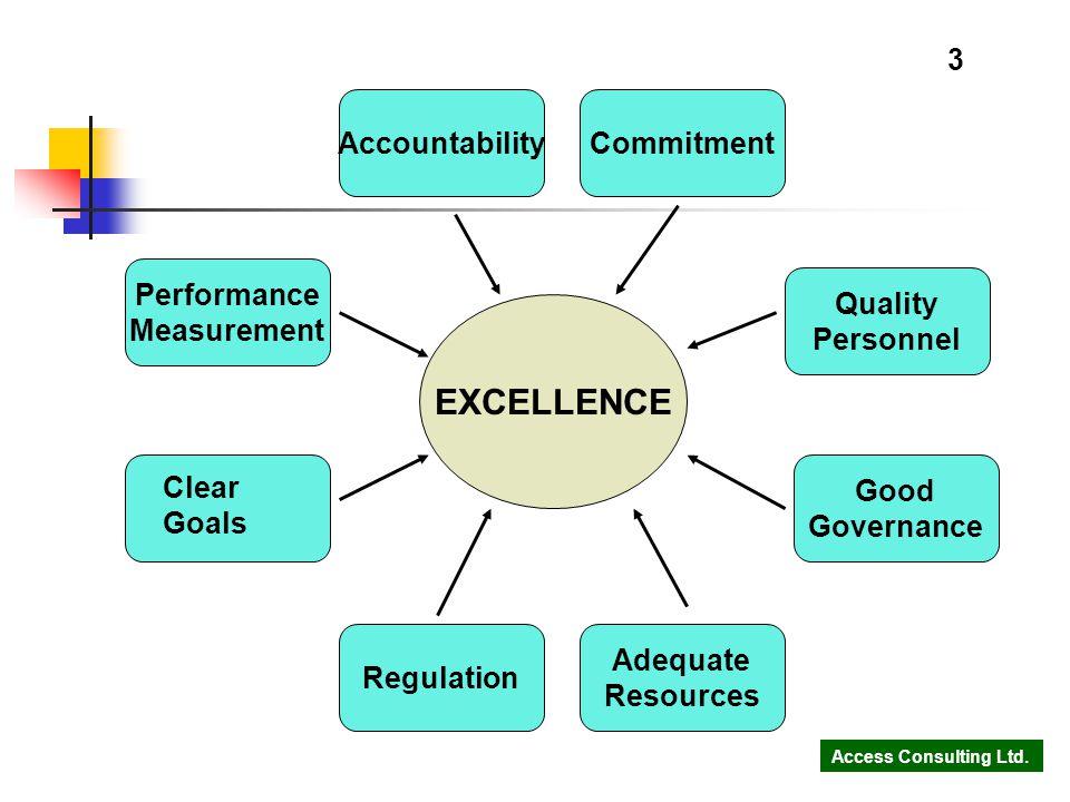 Access Consulting Ltd.