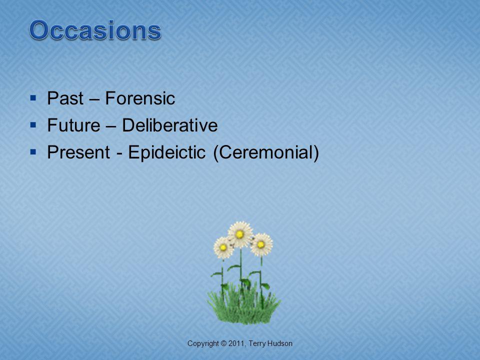  Past – Forensic  Future – Deliberative  Present - Epideictic (Ceremonial) Copyright © 2011, Terry Hudson