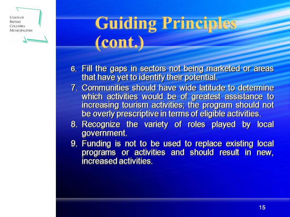 15 Guiding Principles (cont.) 6.