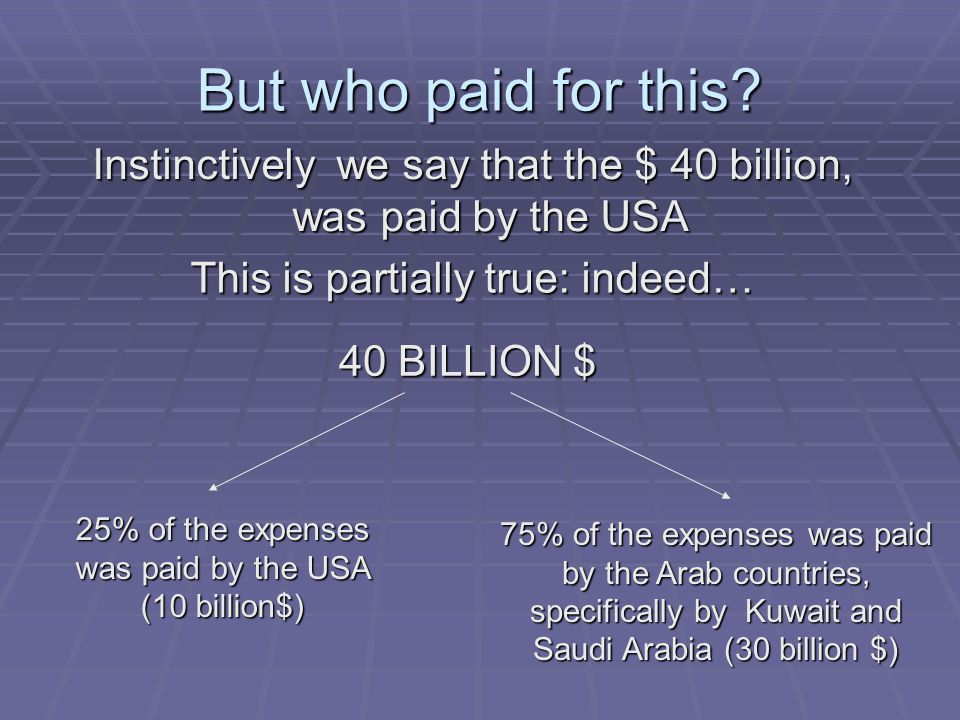But who paid for this? Instinctively we say that the $ 40 billion, was paid by the USA This is partially true: indeed… 40 BILLION $ 25% of the expense