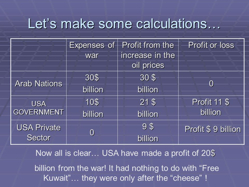 Let's make some calculations… Expenses of war Profit from the increase in the oil prices Profit or loss Arab Nations 30$ billion billion 30 $ billion0 USA GOVERNMENT 10$ billion billion 21 $ billion USA Private Sector 0 9 $ billion Profit $ 9 billion $ Now all is clear… USA have made a profit of 20$ billion from the war.