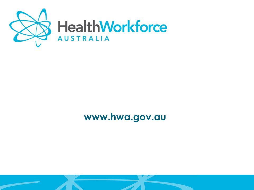 www.hwa.gov.au