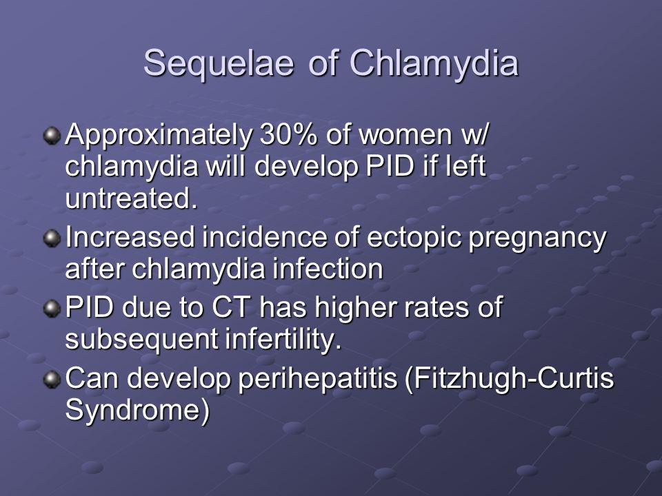 Genital Human Papilloma Virus Condyloma acuminatum (anogenital warts) Diagnosis is clinical Diagnosis is clinical Treatment is cryothearpy w/ liquid nitrogen, Condoylox 0.5% soln.