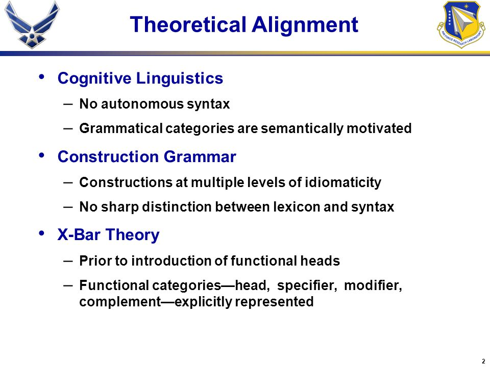 2 Theoretical Alignment Cognitive Linguistics – No autonomous syntax – Grammatical categories are semantically motivated Construction Grammar – Constructions at multiple levels of idiomaticity – No sharp distinction between lexicon and syntax X-Bar Theory – Prior to introduction of functional heads – Functional categories—head, specifier, modifier, complement—explicitly represented