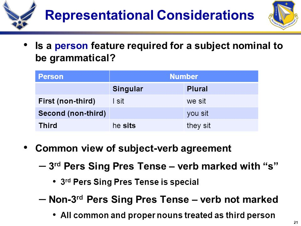 21 Representational Considerations Is a person feature required for a subject nominal to be grammatical.