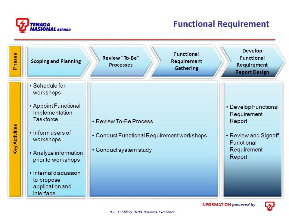 """INFORMATION powered by ICT - Enabling TNB's Business Excellence Functional Requirement Phases Scoping and Planning Review """"To-Be"""" Processes Review """"To"""