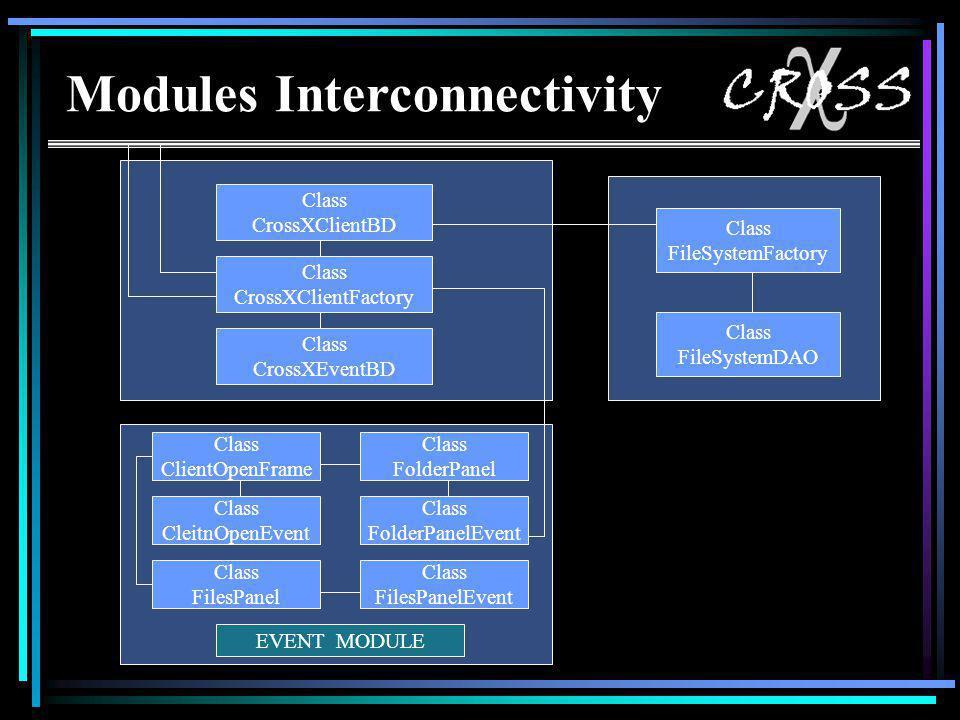 Class CrossXClientBD Class CrossXClientFactory Class CrossXEventBD Class FileSystemFactory Class FileSystemDAO Class ClientOpenFrame Class CleitnOpenEvent Class FilesPanel Class FolderPanel Class FolderPanelEvent Class FilesPanelEvent EVENT MODULE Modules Interconnectivity