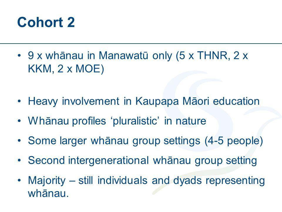 Cohort 2 9 x whānau in Manawatū only (5 x THNR, 2 x KKM, 2 x MOE) Heavy involvement in Kaupapa Māori education Whānau profiles 'pluralistic' in nature Some larger whānau group settings (4-5 people) Second intergenerational whānau group setting Majority – still individuals and dyads representing whānau.