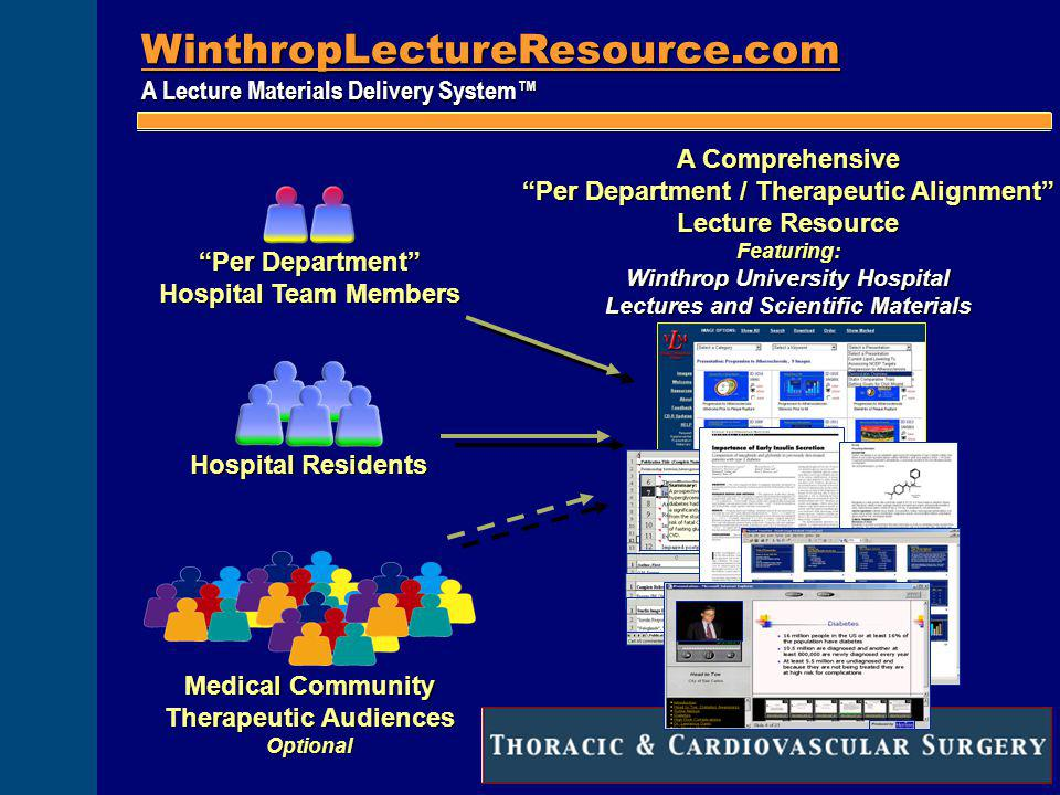 "WinthropLectureResource.com A Lecture Materials Delivery System™ ""Per Department"" Hospital Team Members Medical Community Therapeutic Audiences Option"