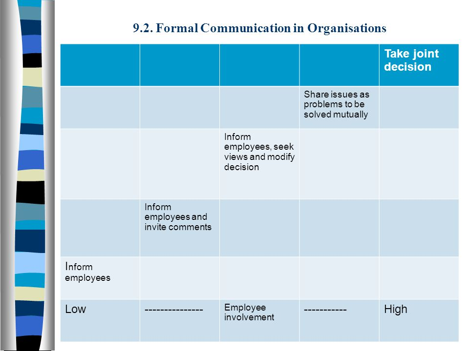 9.2. Formal Communication in Organisations Take joint decision Share issues as problems to be solved mutually Inform employees, seek views and modify