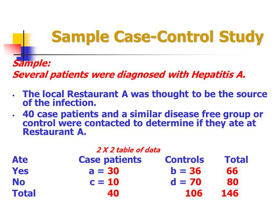 Sample Case-Control Study Sample: Several patients were diagnosed with Hepatitis A. The local Restaurant A was thought to be the source of the infecti