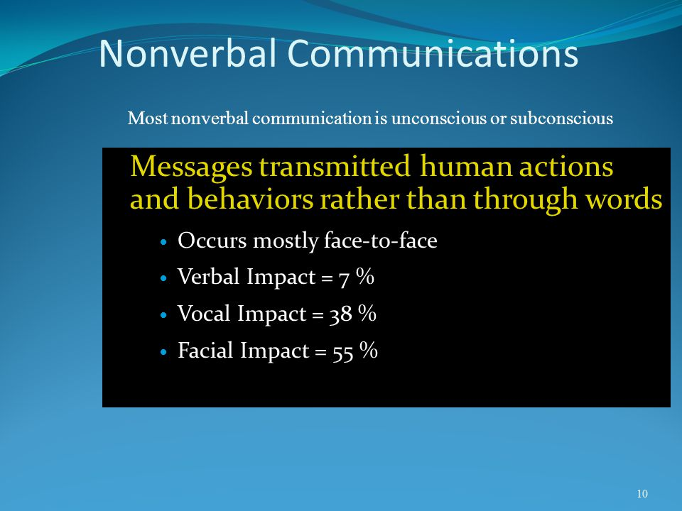 Nonverbal Communications Messages transmitted human actions and behaviors rather than through words Occurs mostly face-to-face Verbal Impact = 7 % Voc