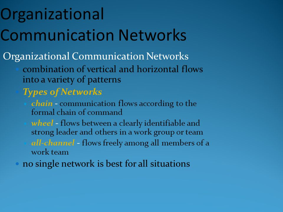 Organizational Communication Networks combination of vertical and horizontal flows into a variety of patterns Types of Networks chain - communication