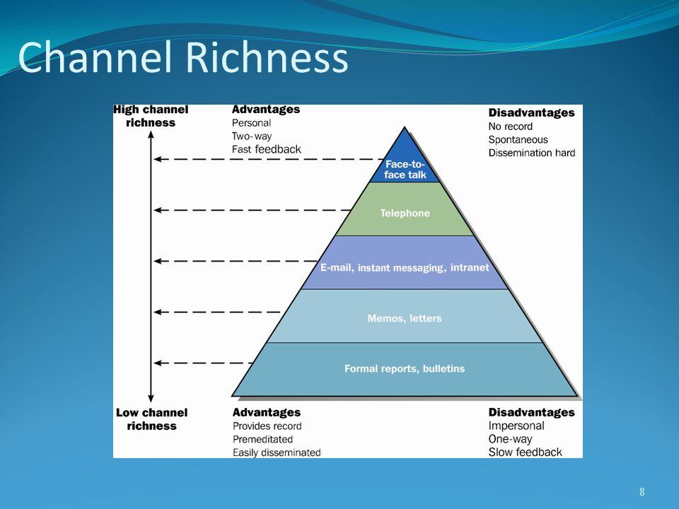 Channel Richness 8
