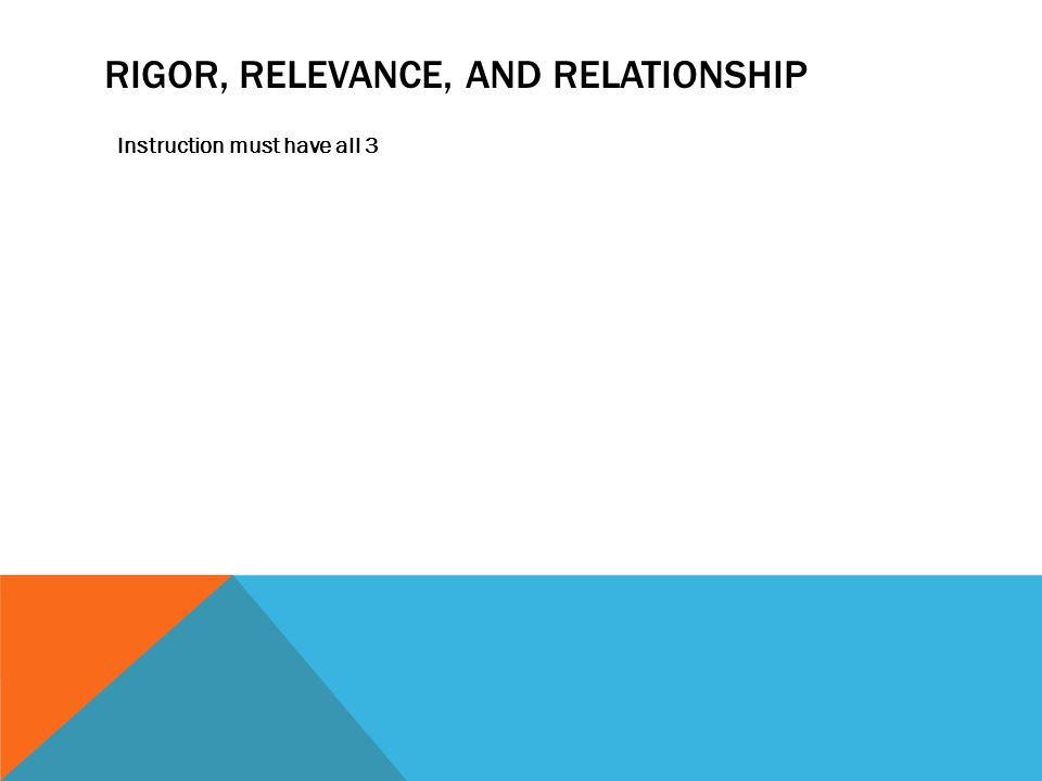 RIGOR, RELEVANCE, AND RELATIONSHIP Instruction must have all 3
