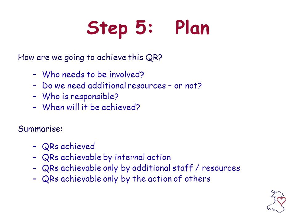 Step 5:Plan How are we going to achieve this QR.–Who needs to be involved.