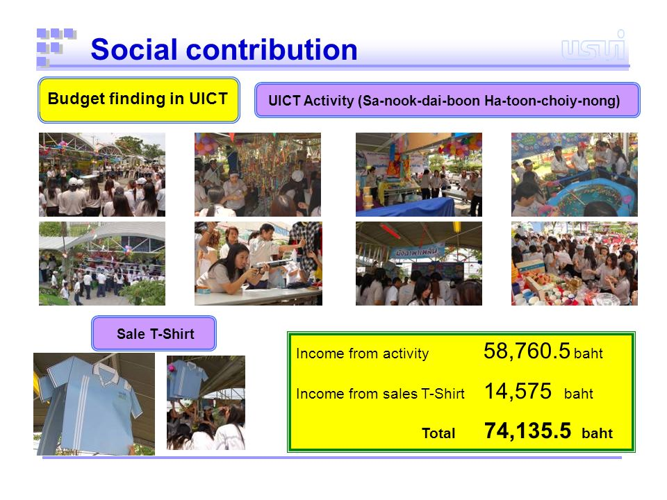 Social contribution UICT Activity (Sa-nook-dai-boon Ha-toon-choiy-nong)Sale T-Shirt Income from activity 58,760.5 baht Income from sales T-Shirt 14,575 baht Total 74,135.5 baht Budget finding in UICT