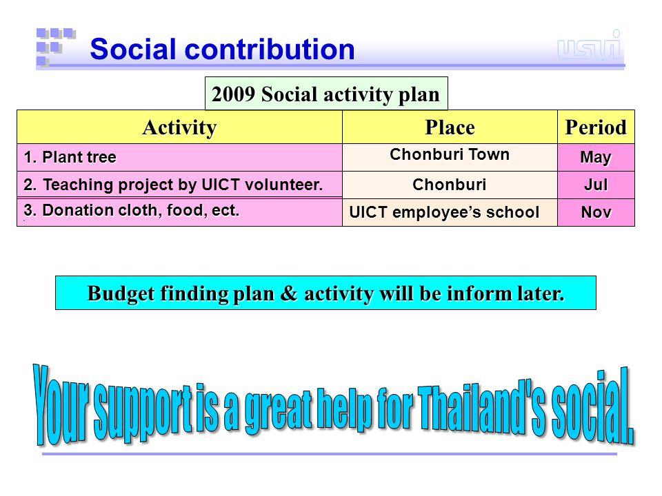 Social contribution 2009 Social activity plan Chonburi Town 1.
