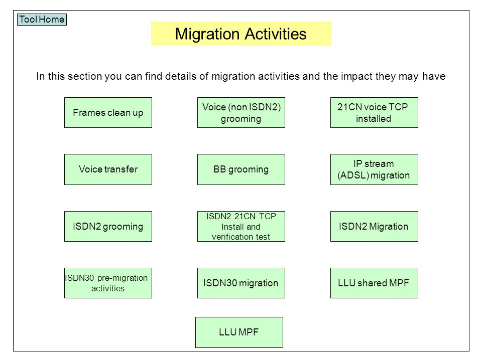 Migration Activities Tool Home Frames clean up Voice (non ISDN2) grooming 21CN voice TCP installed IP stream (ADSL) migration BB grooming ISDN2 21CN TCP Install and verification test ISDN2 grooming ISDN30 migration Voice transfer ISDN2 Migration ISDN30 pre-migration activities LLU shared MPF LLU MPF In this section you can find details of migration activities and the impact they may have