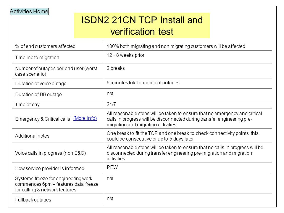 ISDN2 21CN TCP Install and verification test Activities Home % of end customers affected 100% both migrating and non migrating customers will be affected Timeline to migration 12 - 8 weeks prior Number of outages per end user (worst case scenario) 2 breaks Duration of voice outage 5 minutes total duration of outages Duration of BB outage n/a Time of day 24/7 Emergency & Critical calls All reasonable steps will be taken to ensure that no emergency and critical calls in progress will be disconnected during transfer engineering pre- migration and migration activities Additional notes One break to fit the TCP and one break to check connectivity points this could be consecutive or up to 5 days later Voice calls in progress (non E&C) All reasonable steps will be taken to ensure that no calls in progress will be disconnected during transfer engineering pre-migration and migration activities How service provider is informed PEW Systems freeze for engineering work commences 6pm – features data freeze for calling & network features n/a Fallback outages n/a (More Info) Currently the following calls are classified as critical - 999/112 - Text Direct 18000 - ChildLine - Samaritans - NHS Direct /NHS 24 (Scotland) - 101 Single Non Emergency Number - Transco - gas escape reporting number - Emergency phones at unmanned level crossings impacted by 21CN - Anti-terrorist hotline For the most up to date information related to the classification of critical calls, please refer to the document C21-IM-012, which can be found through the supporting documents section of this tool.