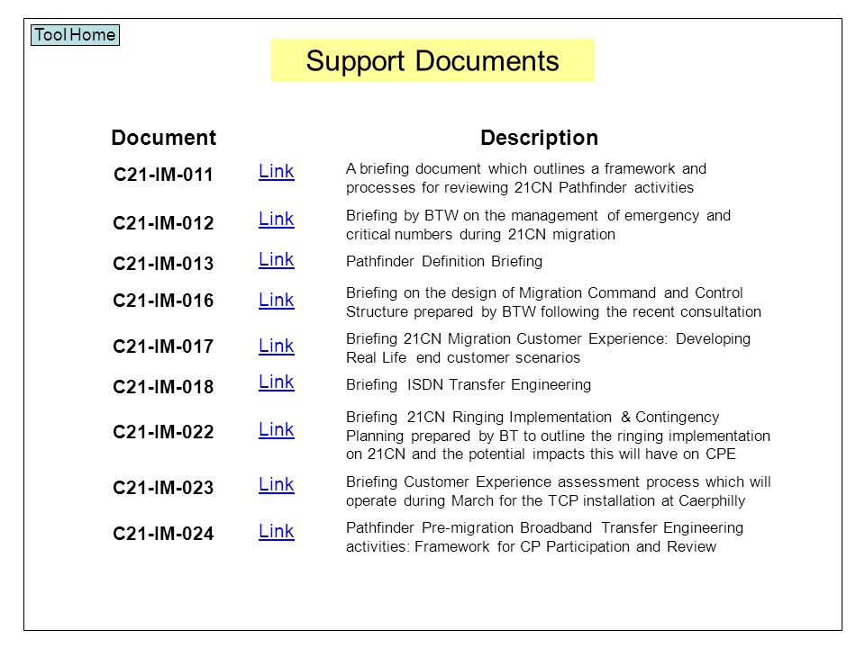 Support Documents Tool Home DocumentDescription C21-IM-011 A briefing document which outlines a framework and processes for reviewing 21CN Pathfinder activities C21-IM-012 Briefing by BTW on the management of emergency and critical numbers during 21CN migration C21-IM-013 Pathfinder Definition Briefing C21-IM-016 Briefing on the design of Migration Command and Control Structure prepared by BTW following the recent consultation C21-IM-017 Briefing 21CN Migration Customer Experience: Developing Real Life end customer scenarios C21-IM-018 Briefing ISDN Transfer Engineering C21-IM-022 Briefing 21CN Ringing Implementation & Contingency Planning prepared by BT to outline the ringing implementation on 21CN and the potential impacts this will have on CPE C21-IM-023 Briefing Customer Experience assessment process which will operate during March for the TCP installation at Caerphilly C21-IM-024 Pathfinder Pre-migration Broadband Transfer Engineering activities: Framework for CP Participation and Review Link