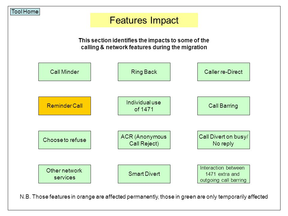 Features Impact Tool Home Call MinderRing BackCaller re-Direct Call Barring Individual use of 1471 ACR (Anonymous Call Reject) Choose to refuse Smart Divert Reminder Call Call Divert on busy/ No reply Other network services Interaction between 1471 extra and outgoing call barring This section identifies the impacts to some of the calling & network features during the migration N.B.