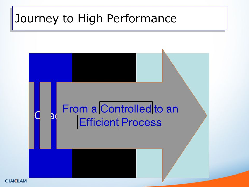 ChaosControlled Efficient or Effective Journey to High Performance From a Controlled to an Efficient Process