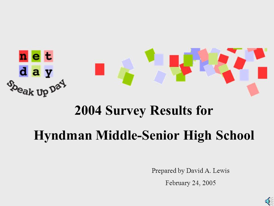 2004 Survey Results for Hyndman Middle-Senior High School Prepared by David A.