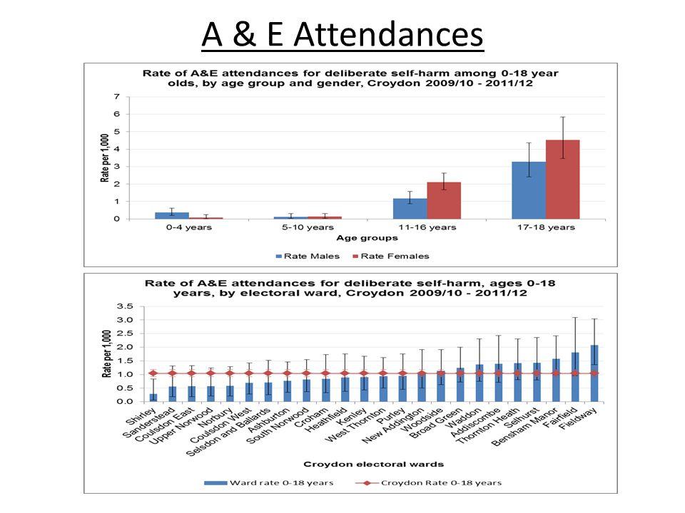 A & E Attendances