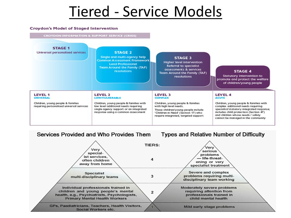 Tiered - Service Models