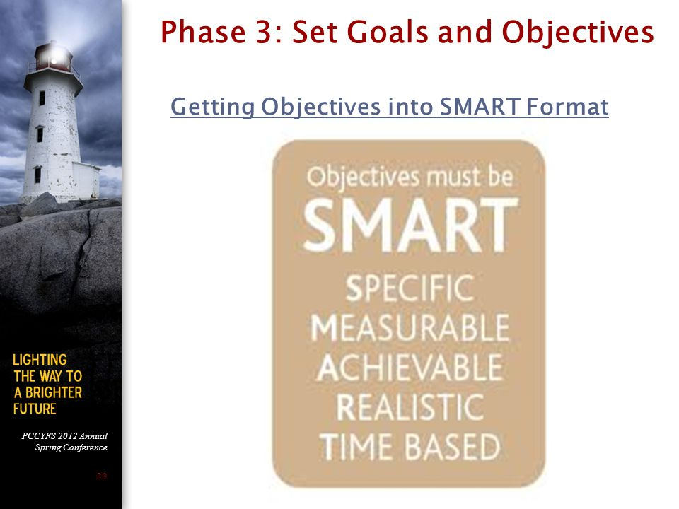 PCCYFS 2012 Annual Spring Conference 30 Phase 3: Set Goals and Objectives Getting Objectives into SMART Format