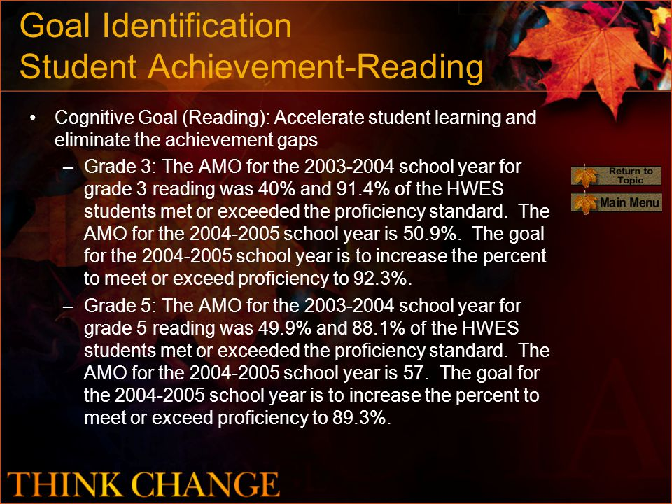 Goal Identification Student Achievement-Reading Cognitive Goal (Reading): Accelerate student learning and eliminate the achievement gaps –Grade 3: The AMO for the 2003-2004 school year for grade 3 reading was 40% and 91.4% of the HWES students met or exceeded the proficiency standard.