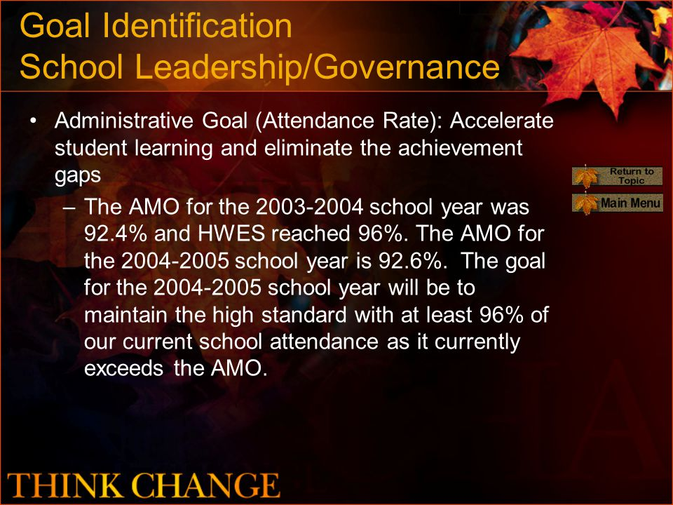 Goal Identification School Leadership/Governance Administrative Goal (Attendance Rate): Accelerate student learning and eliminate the achievement gaps –The AMO for the 2003-2004 school year was 92.4% and HWES reached 96%.
