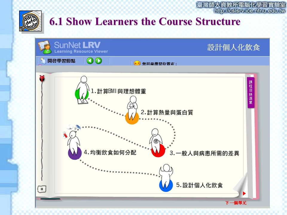 6.1 Show Learners the Course Structure