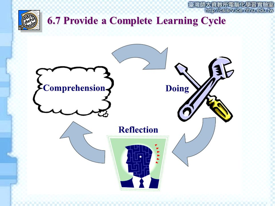 6.7 Provide a Complete Learning Cycle