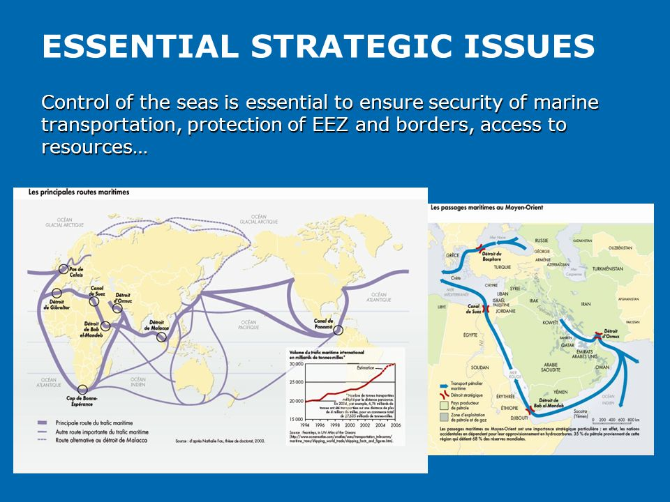 ESSENTIAL STRATEGIC ISSUES Control of the seas is essential to ensure security of marine transportation, protection of EEZ and borders, access to reso
