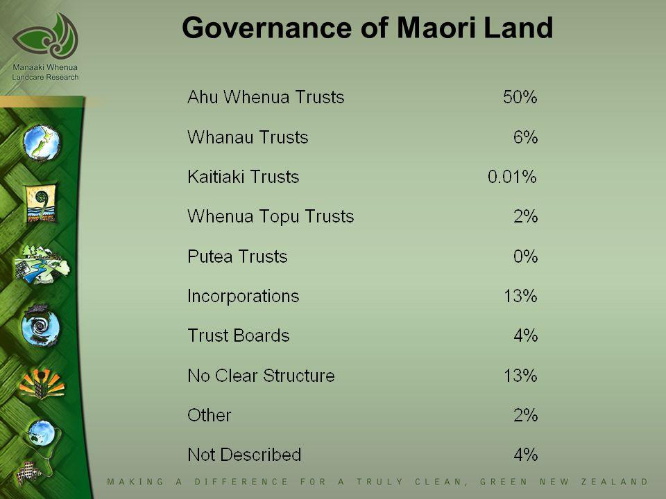 Governance of Maori Land