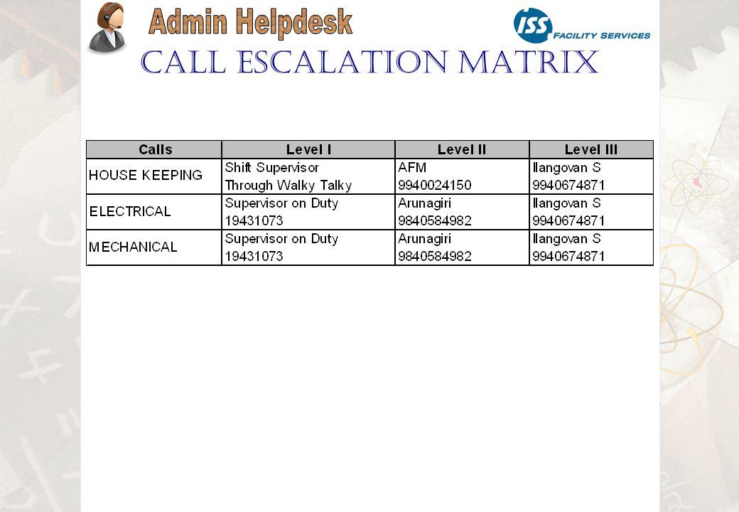 Call Escalation Matrix