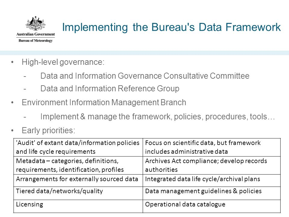Implementing the Bureau s Data Framework High-level governance: -Data and Information Governance Consultative Committee -Data and Information Reference Group Environment Information Management Branch -Implement & manage the framework, policies, procedures, tools… Early priorities: Audit of extant data/information policies and life cycle requirements Focus on scientific data, but framework includes administrative data Metadata – categories, definitions, requirements, identification, profiles Archives Act compliance; develop records authorities Arrangements for externally sourced dataIntegrated data life cycle/archival plans Tiered data/networks/qualityData management guidelines & policies LicensingOperational data catalogue