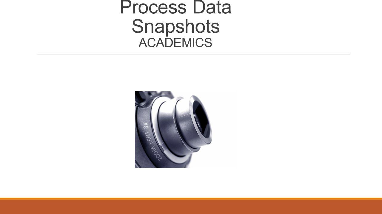 Process Data Snapshots ACADEMICS